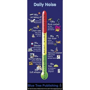 "Blue Tree Daily Noise XLP Poster (30""W x 84""H) - Wall Hanging Version"